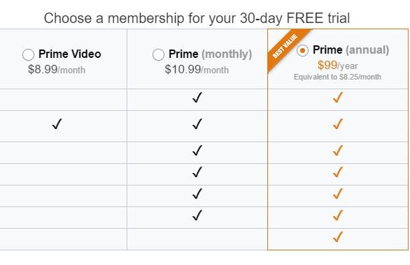Amazon Prime Goes Netflix with Monthly Memberships