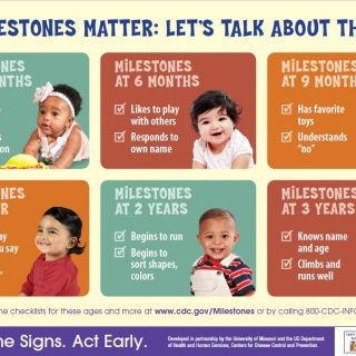 Easing Your Mind About Preschool Developmental Milestones