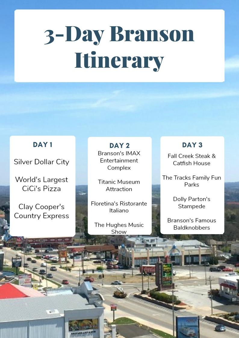 Printable Branson Itinerary